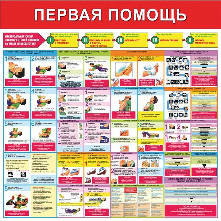 """Стенд """"Первая помощь СТ098 (Пластик 1000 x 1000)"""""""