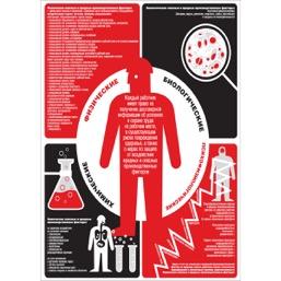 """Плакат """"Опасные и вредные производственные факторы"""" - 1 л."""