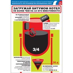 """Плакат """"Безопасность при производстве изоляционных работ"""" - к-т из 3 л."""