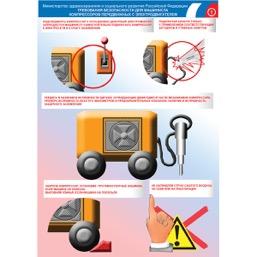 """Плакат """"Требования безопасности для машиниста компрессоров передвижных с электродвигателем"""" - 1 л."""