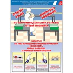 """Плакат """"Безопасность труда. Производство спирта, водки, коньяка, вин, пива и соков"""" - к-т из 3 л."""