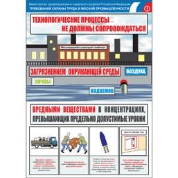 """Плакат """"Безопасность труда. Мясная промышленность"""" - к-т из 3 л."""
