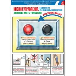 """Плакат """"Безопасность труда. Хлебобулочная и макаронная промышленность"""" - к-т из 3 л."""