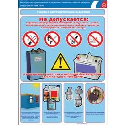 """Плакат """"Воздушный транспорт и обслуживание его"""" - к-т из 20 л."""