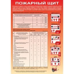 """Плакат """"Пожарный щит"""" - 1 л."""