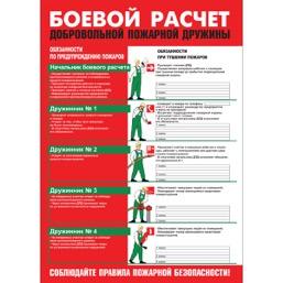 """Плакат """"Боевой расчет Добровольной Пожарной Дружины"""" - 1 л."""
