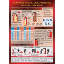 """Плакат """"Порошковый огнетушитель"""" - 1 л."""