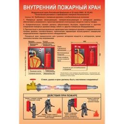 """Плакат """"Внутренний пожарный кран"""" - 1 л."""