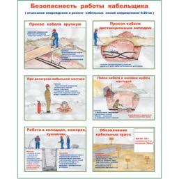 """Плакат """"Безопасность работы кабельщика (отыскание повреждения и ремонт кабельных линий  6-20 кВ)"""" - к-т из 2 л."""