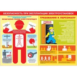 """Плакат """"Безопасность при эксплуатации электроустановок"""" - к-т из 4 л."""