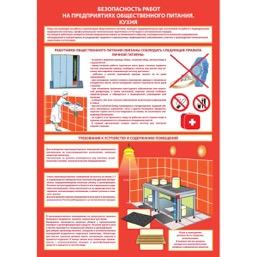"""Плакат """"Безопасность работ на предприятиях общественного питания. Кухня"""" - к-т из 3 л."""