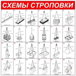 """Стенд """"Схемы строповки грузов ССЦ11 (Баннер 1000 х 1000)"""""""