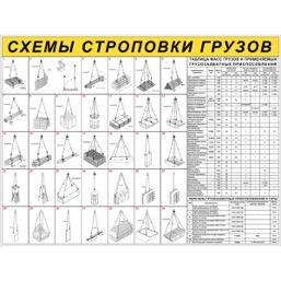 "Стенд ""Схемы строповки грузов ССЦ20 (Пленка 1000 х 1330)"""