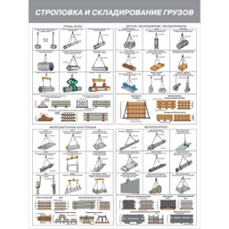 "Стенд ""Строповка и складирование грузов СТ202 (Пластик 1000 х 750)"""