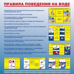"""Стенд """"Правила поведения на воде СТ000 (Пленка 1000 x 1000)"""""""