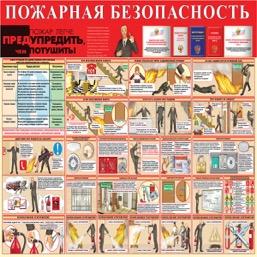 """Стенд """"Пожарная безопасность СТ018  (Баннер 1000 x 1000)"""""""
