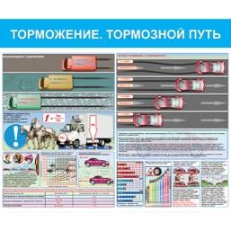 """Стенд """"Торможение. Тормозной путь СТ127 (Пластик 1000 x 1200)"""""""