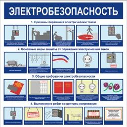 """Стенд """"Электробезопасность СТ144 (Пленка 1000 x 1000)"""""""