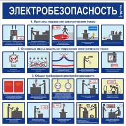 "Стенд ""Электробезопасность I группа СТ145 (Пленка 1000 x 1000)"""