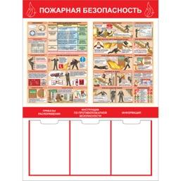 """Стенд """"Пожарная безопасность СТ192 (Пластик 1000 x 750)"""""""