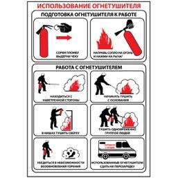 """Плакат """"Использование огнетушителя"""" - 1 л."""