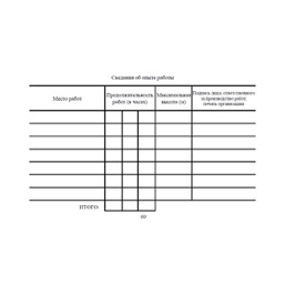 Бланк личной книжки учета работ на высоте без применения инвентарных лесов и подмостей, с применением систем канатного доступа